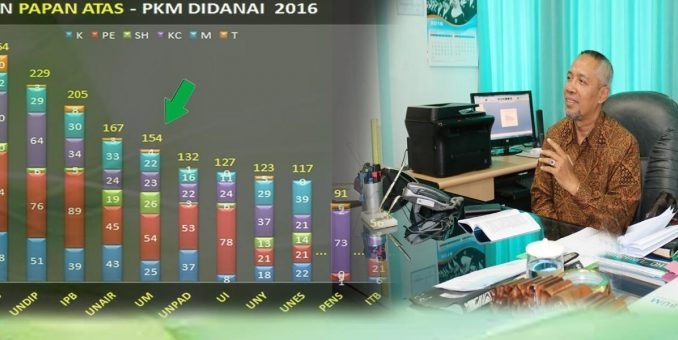 Dr. Syamsul Hadi, M.Pd., M.Ed