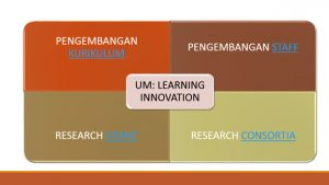 SKEMA RESEARCH